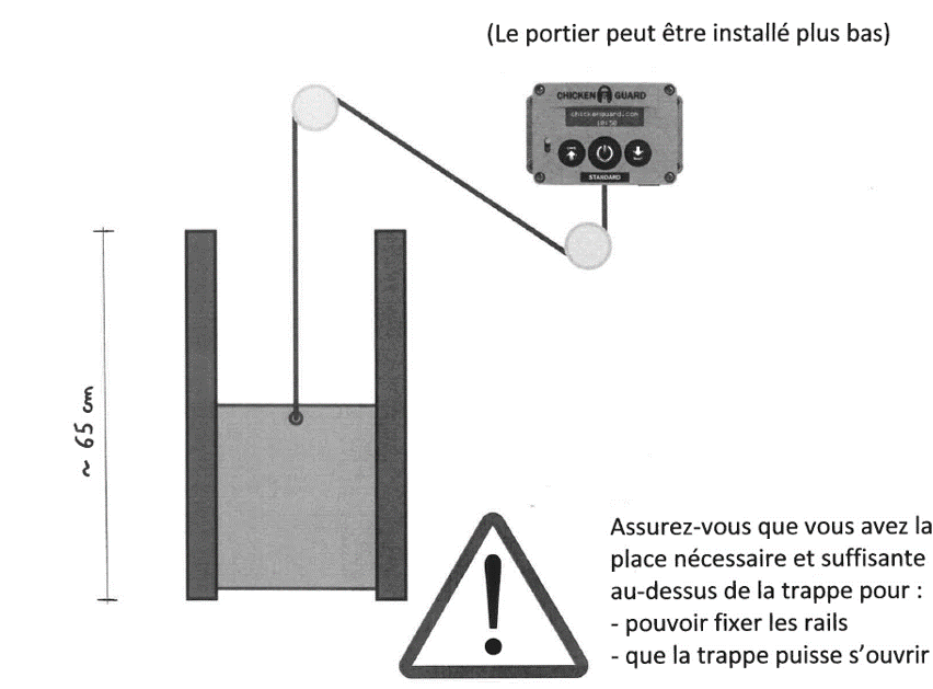 Schéma pour l'installation du portier automatique